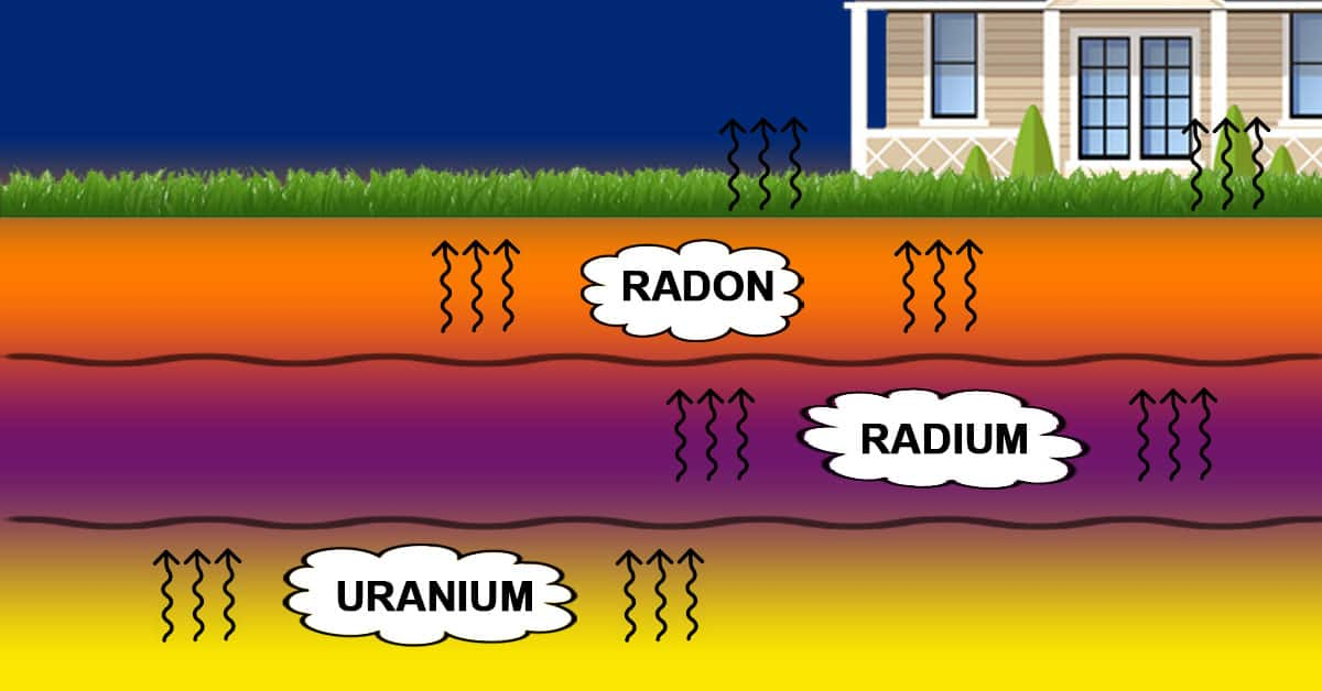 3Rs Construction Radon can move underground